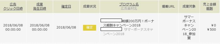 イベント賞金実績