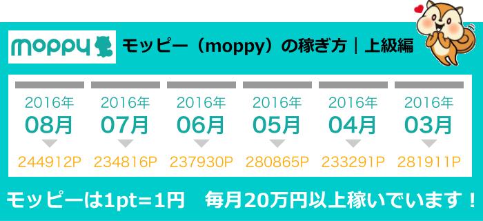 モッピー(moppy)の稼ぎ方解説