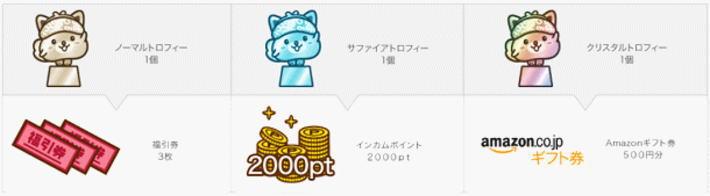 ⑨Amazonギフト券500円分が必ず貰えるポイントインカムの新サービス