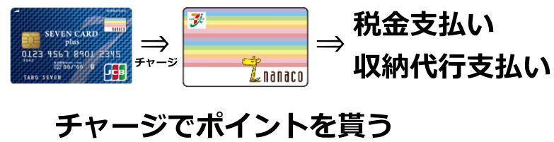 nanacoポイント(ナナコポイント)を無料で稼ぐ方法