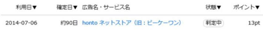 honto割引クーポン利用で支払額が0円だった