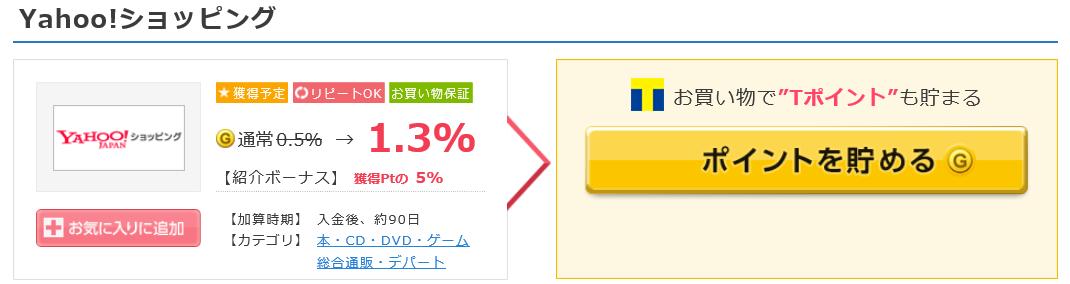 yahooショッピング1,3%ポイント還元