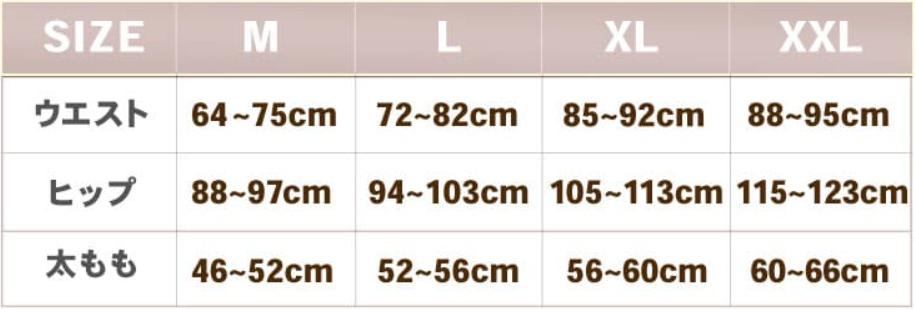 マジカルシェリー骨盤ショーツのサイズ表