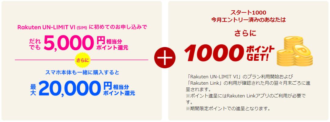 楽天スタート1000の紹介